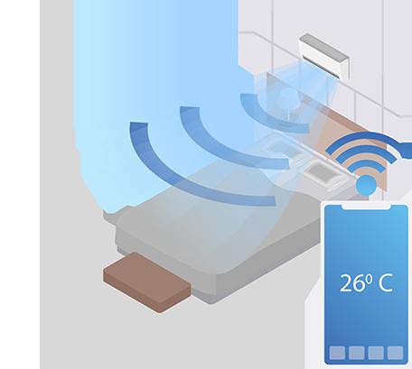 Wifi bestuurbare Airco